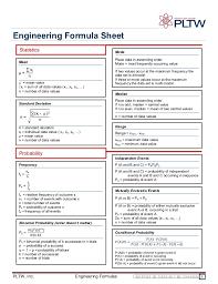 fluid dynamics equation sheet. pltw inc engineering formulas formula sheet prolity pk n fluid dynamics equation