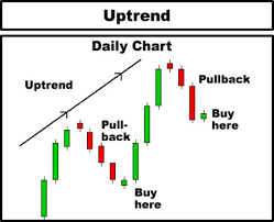 Beyond Technical Analysis 2nd Edition Pdf Forex Candle Chart
