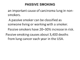 Definition of passive smoking