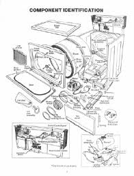 kenmore range wiring schematic images wiring schematic diagram kenmore dryer model 110 diagram kenmore get image about wiring