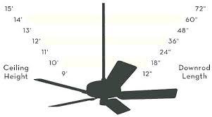 ceiling fan size calculator ceiling fan size for room ceiling fan size calculator how to measure ceiling fan blade length ceiling fan size calculator