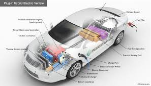 how electric generators work. Perfect Electric Key Components Of A PlugIn Hybrid Electric Car Throughout How Generators Work
