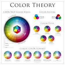 Excellent Understanding Color Theory 21 For Your Home Design Ideas with Understanding  Color Theory