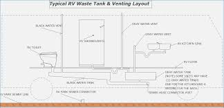 bell systems 801 wiring diagram inspirational wire diagram for black bell systems 801 wiring diagram inspirational wire diagram for black tank airstream trusted wiring diagram •