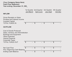 Simple Cash Flows Cash Flow Statement Templates For Excel Weekly Monthly