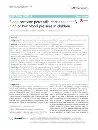 Pediatric Technique Chart Pdf Blood Pressure Percentile Charts To Identify High Or
