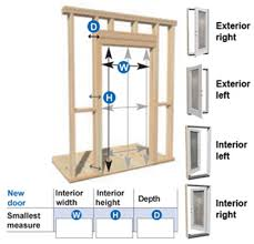 exterior door dimensions. door_measure_new_construction exterior door dimensions o