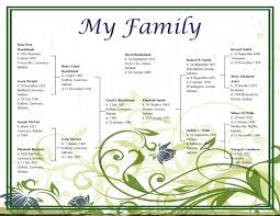 Family Reunion Book Template Family Reunion Booklet Templates Family Reunion Program Layout