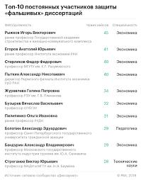 Эксперты назвали вузы рекордсмены по защите фальшивых  К Г Разумовского Федор Стерликов с участием в защите 41 и 40 фальшивых диссертаций соответственно утверждают авторы рейтинга