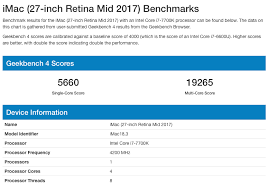 Motherboard Performance Chart The Geekbenchs Mac Benchmark Chart Is Pretty Much Useless