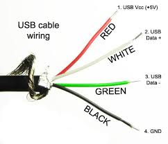 micro usb wiring color code micro image wiring diagram making your own custom usb cables