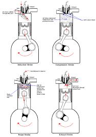wiring diagram 4 stroke engine wiring image wiring razor go kart wiring diagram razor discover your wiring diagram on wiring diagram 4 stroke engine