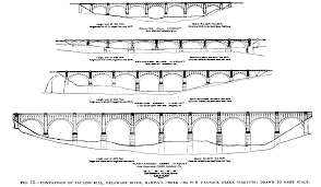 architectural drawings of bridges. View Historical Articles About This Bridge Architectural Drawings Of Bridges