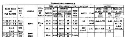 Chevy Truck Tire Size Chart 1952 Chevy Truck Wheels And Tyres American Racing Alloy