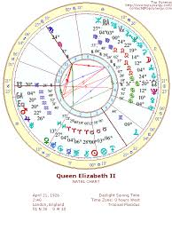 Astrology Is One Of The Oldest Methods Of Divination