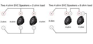 single 4 ohm wiring single image wiring diagram speaker ohm wiring speaker auto wiring diagram schematic on single 4 ohm wiring