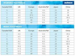 Sanuk Shoe Sizing Chart Bedowntowndaytona Com
