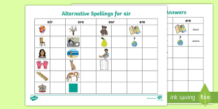 A collection of english esl worksheets for home learning, online practice, distance learning and english classes to teach about phonics, phonics. Alternative Spellings Air Are Ear Ere Words Worksheet