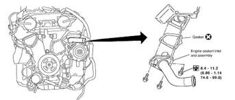 nissan 4 3 v6 belt diagram questions answers pictures fixya 11 26 2011 8 43 12 am jpg