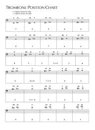 Trombone Finger Chart Pdf 26 Particular Alto Trombone Slide Chart