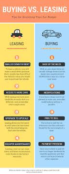 lease a car vs buy infographic buying vs leasing tips for stretching your car budget