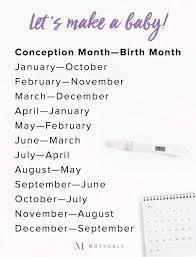 Baby Birth Chart Calculator What Month Will My Baby Be Born Due Date Graphic