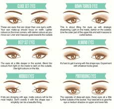 types of makeup for diffe eye shapes