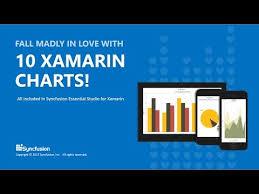 Syncfusion Xamarin Charts Webinar Q A Syncfusion Blogs