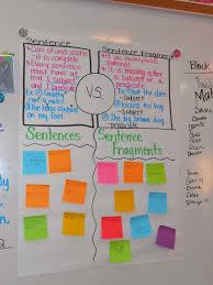 Sentences Sentence Fragments Anchor Chart Thursdays