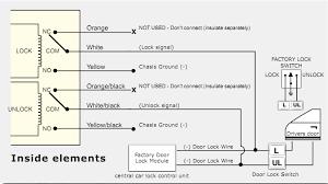bmw e36 wiring diagram bmw image wiring diagram bmw e36 compact wiring diagram jodebal com on bmw e36 wiring diagram