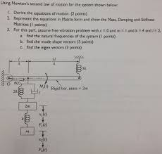 question using newton s second law of motion for the system shown below derive the equations of motion