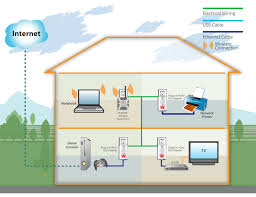 classificationofnetwork home area network in smart grid at Home Area Network Diagram
