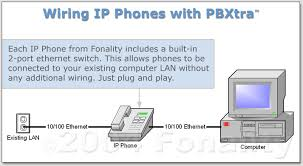 ethernet phone wiring diagram ethernet image advanced network solutions fonality voip phone systems on ethernet phone wiring diagram