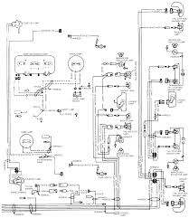 Repair guides wiring diagrams lovely 1975 jeep cj5 diagram