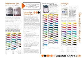 Procion Dye Color Mixing Chart 2019