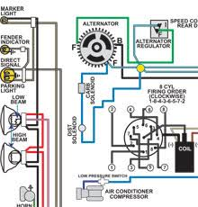 simple car wiring diagram simple automotive wiring diagram \u2022 free automotive wiring diagrams online at Electrical Wiring Diagrams For Cars
