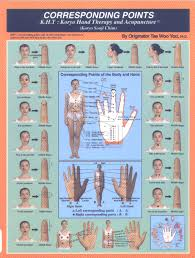 Korean Acupressure Chart Korean Reflexology Koryo Hand Therapy Massage Therapy