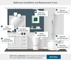 bathroom remodel estimate 2018 bathroom renovation cost bathroom remodeling cost