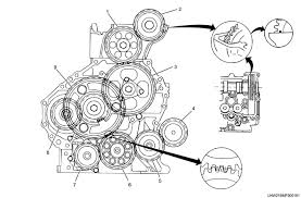 Timing gear train installation (4HK1 (Euro5 specification with DPD))
