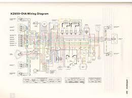 kawasaki kz650 wiring harness wiring diagrams kz650 wiring harness diagram wiring diagram 1979 kawasaki kz650 wiring harness kawasaki kz650 wiring harness
