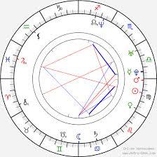 Cro Charts Mirko Cro Cop Filipovic Mirko Filipovic Birth Chart