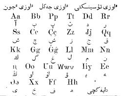 Kazakh latin alphabet % JPG