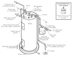 rheem 40 gallon water heater. rheem fury residential electric water heater 40 gallon o