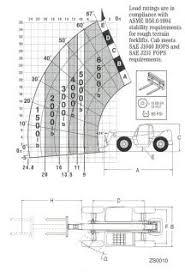 skytrak model 3606m skytrak r model 3606m