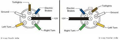 information and flyers ron's toy shop 7-Way Trailer Brake Wiring Diagram at Landscaper Trailer Wiring Diagram