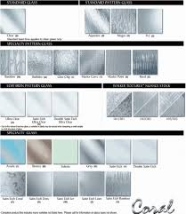 Available Glass Options (Click to Enlarge)