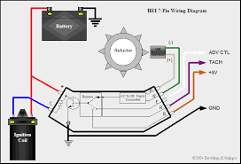 3 0 conversion questions page 2 alfa romeo bulletin board & forums gotech mfi v5 wiring diagram at Gotech Mfi Wiring Diagram