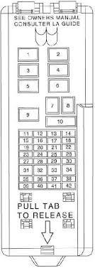 2000 sable fuse box diagram on wiring diagram 2000 sable fuse box diagram
