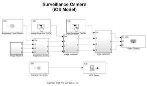 surveillance camera with raspberry pi® matlab & simulink example Usb Web Camera Wiring Diagram (optional) breadboard and jumper wires web camera wiring diagram