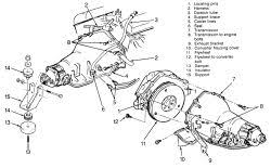 wiring diagram for a gm le transmission the wiring diagram chevy 4l60e transmission wiring diagram nilza wiring diagram